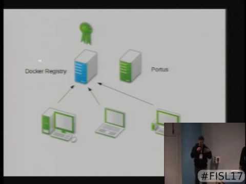 Portus Autenticação e UI para Docker registry