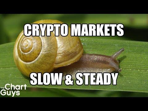 Bitcoin Ethereum Litecoin Technical Analysis Chart 12/2/2017 by ChartGuys.com