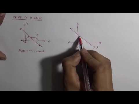 How To Find Slope Of A Line (Hindi)