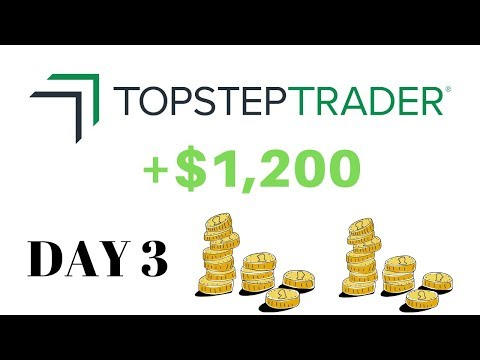 +$1200 DAY TRADING NASDAQ FUTURES TO ALL TIME HIGHS RECAP