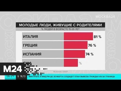 В каких странах риск заражения коронавирусом выше всего - Москва 24