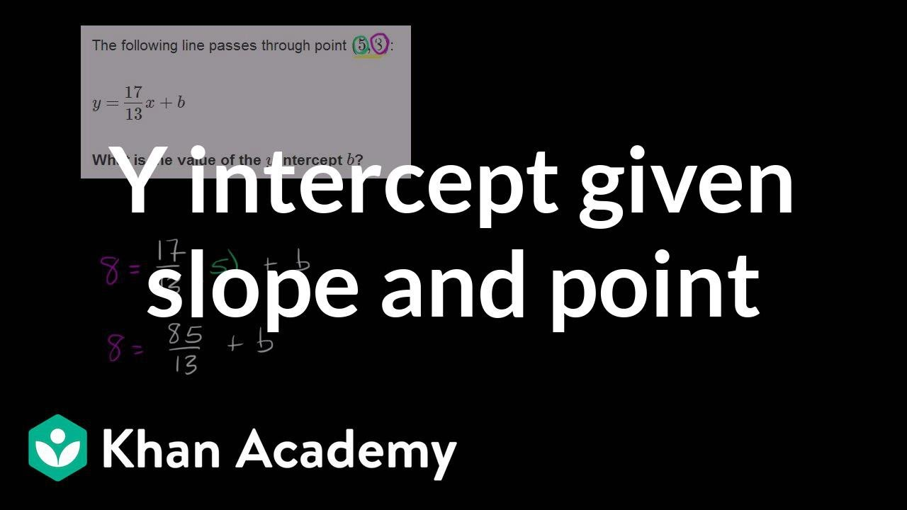 Finding Y Intercept Given Slope And Point  Algebra Basics  Khan Academy