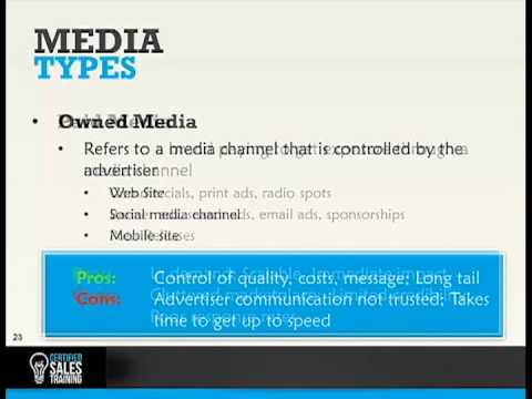 Advertising With Different Media Types PART 1