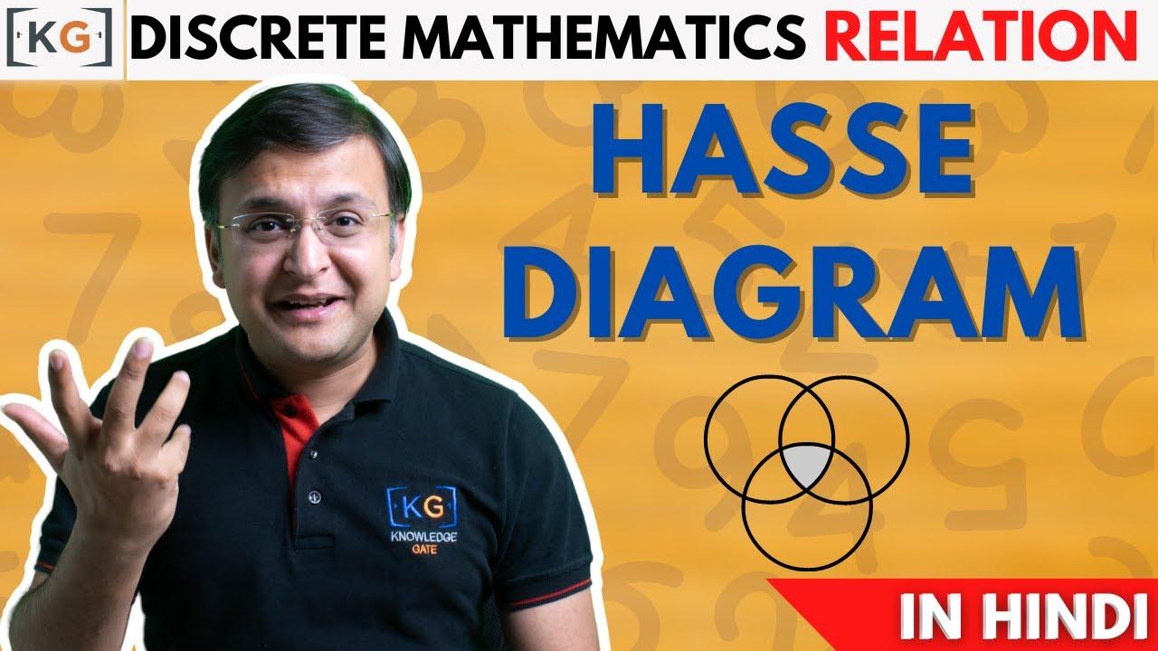 Part 17 Hasse Diagram In Discrete Mathematics In Hindi How To Draw Hasse Diagram In Hindi Youtube