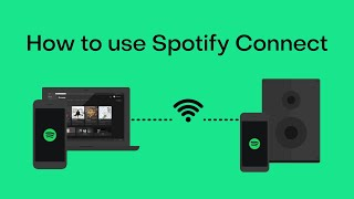 What is Spotify Connect? How to use Spotify Connect on Windows PC