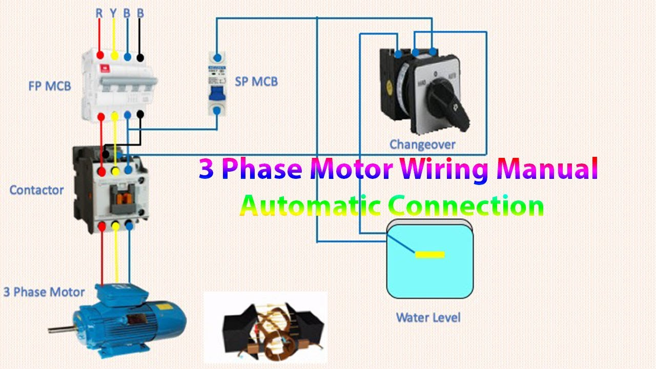 3 Phase Motor Wiring Manual Automatic Connection | motor manual | motor  automatic - YouTubeYouTube