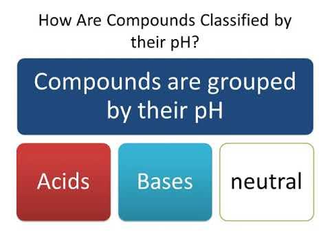 pure-substances-compounds
