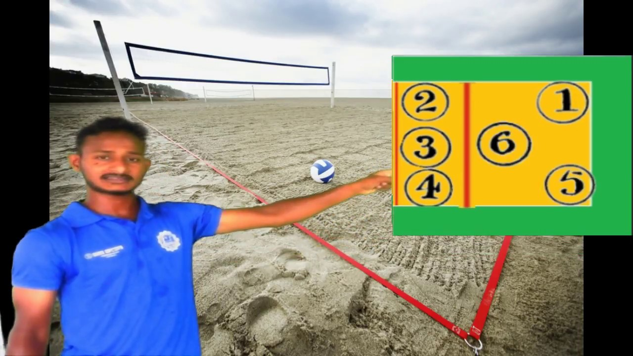 How To Do Volleyball Rotation In Hindi Volleyball Rotation Rules And Positions 2018 Hd Youtube