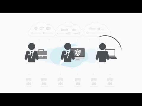 Zscaler Next-Generation Cloud Firewall