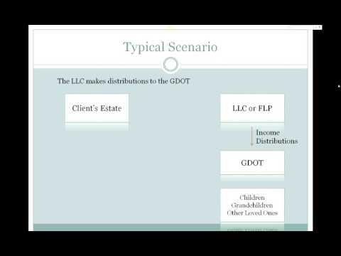 InKnowVision January 2013 HNW Technical Webinar - Grantor Deemed Owner Trusts Part 1