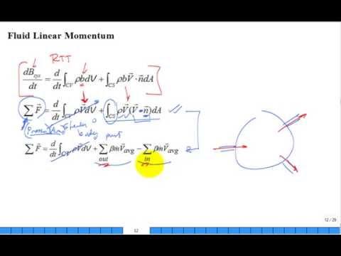 ME3663 CV Momentum Analysis 1 Summer2016