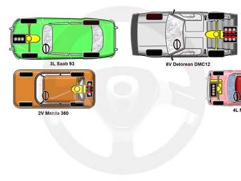 ASÍ FUNCIONA EL AUTOMÓVIL (I) - 1.11 Disposición de los cilindros (7/10)