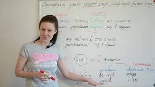 Пассивный залог в английском языке: present simple, past simple и future simple.