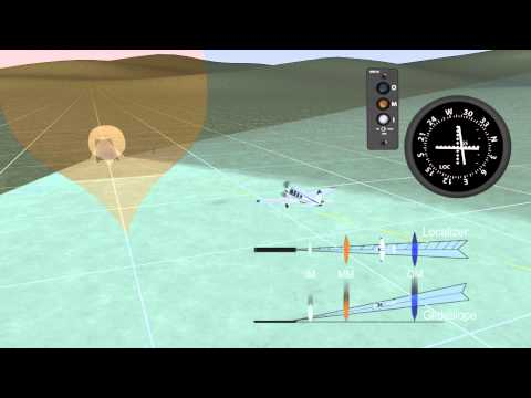 Aviation Animation - How an ILS Instrument Landing System flies an ILS Approach