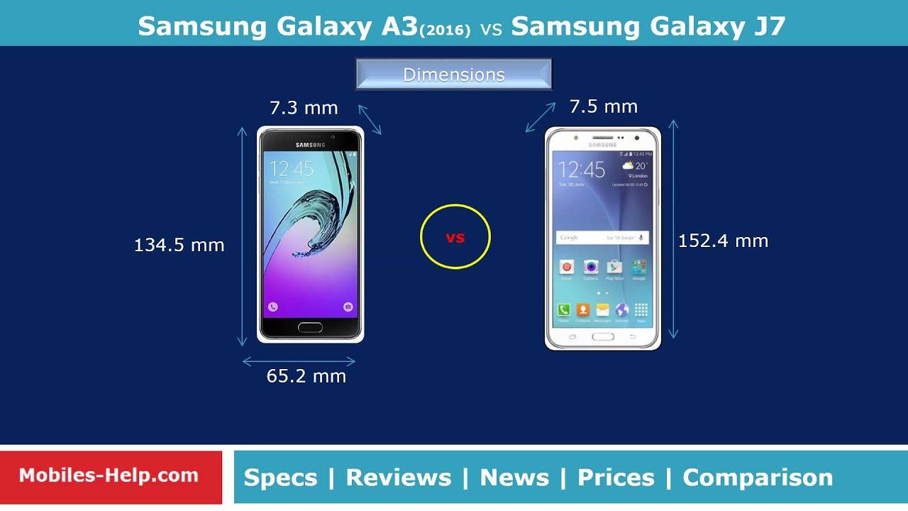 Samsung Galaxy A3 2016 Vs Samsung Galaxy J7 Side By