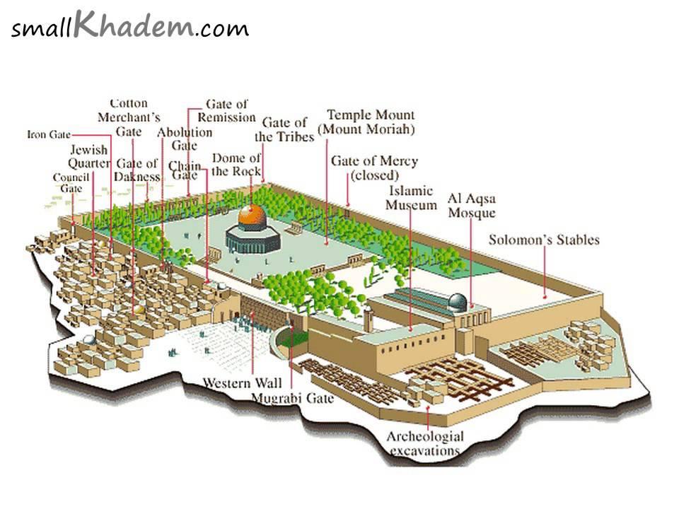 MASJID AQSA HISTORY IN URDU EBOOK DOWNLOAD