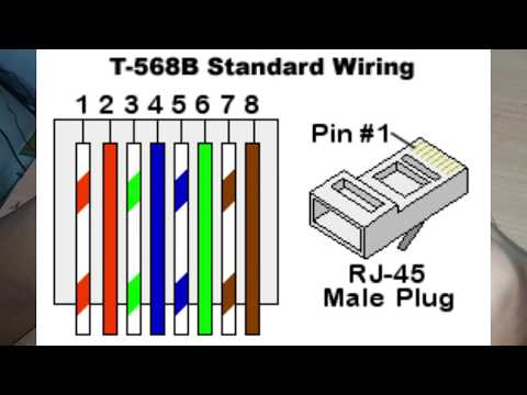 platinum tools debuts new waterproof rj45 coupler system; now EZ-RJ45 Crimp Tool how to make rj45 connector cable ethernet cable lan cable crimping