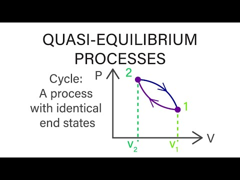 Mechanical Engineering Thermodynamics - Lec 2, pt 5 of 5:  Quasi-Equilibrium Processes