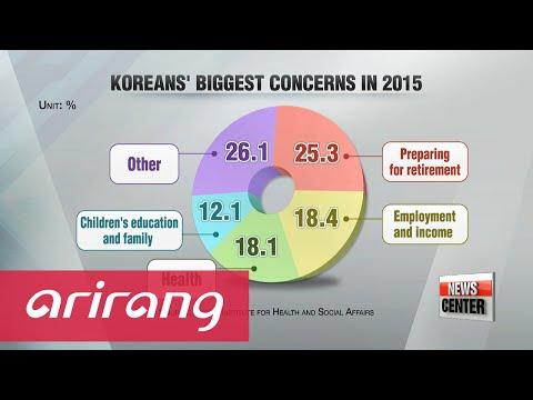 Koreans' biggest concern last year was post-retirement plans