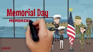 What are the National Holidays?