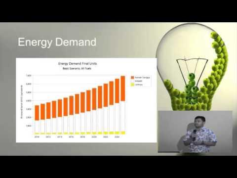 Presentasi kelompok 5 PWK EBT oleh MTS ( Energi)