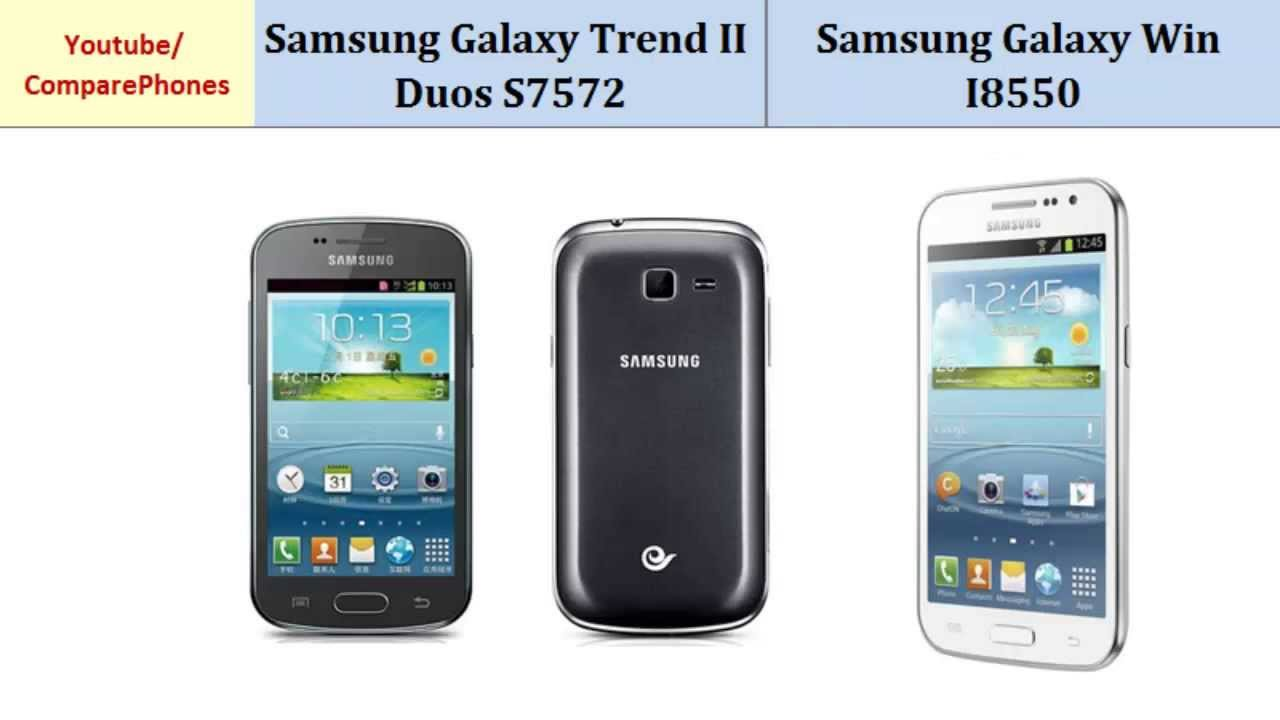 Samsung Galaxy Duos Win: characteristics, comparison with analogues and reviews 54