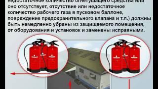 Пожарно-технический минимум для руководителей подразделений пожароопасных производств