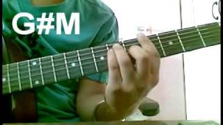 learn CHANNA VE on guitar
