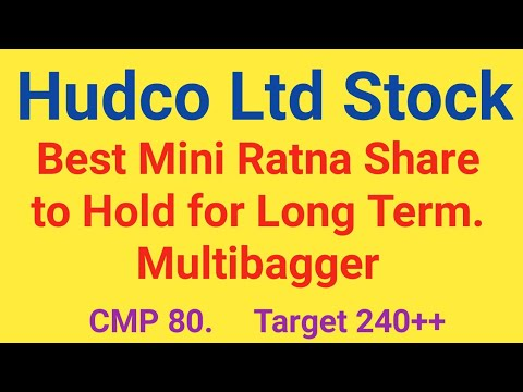 Share price of hudco