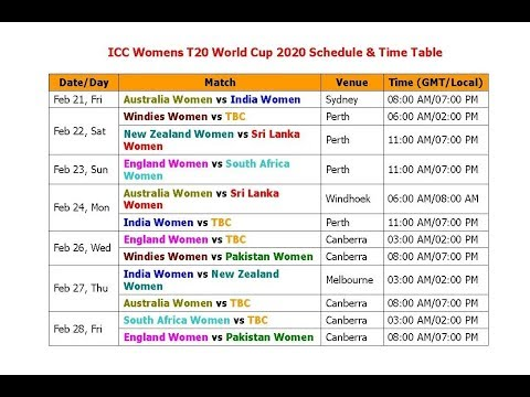 Pick the world cup 2020 schedule uae time table in india