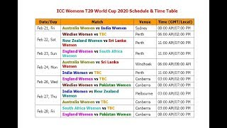 Womens T20 World Cup 2020 Schedule & Time Table