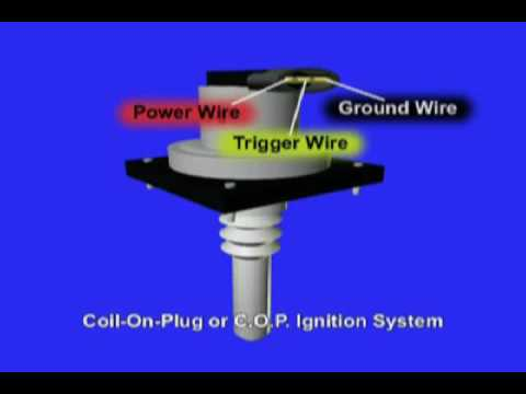 Cop Or Coil-on-plug Ignition