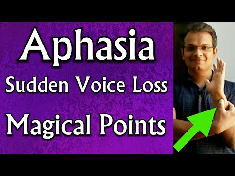 Acupresssure Points For APHASIA || Sudden VOICE LOSS || Aphasia Treatment – In Hindi