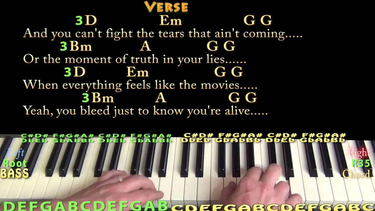 Iris goo goo dolls piano cover lesson with chordslyrics youtube iris goo goo dolls piano cover lesson with chordslyrics hexwebz Images