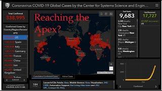 IHME Data #4 Reaching The Apex? 6 April 2020