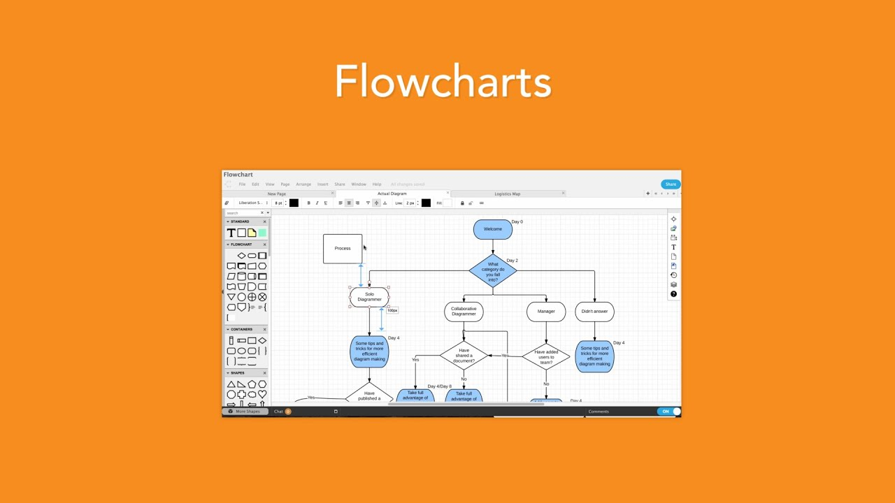 Flowchart for mac youtube flowchart for mac ccuart Images