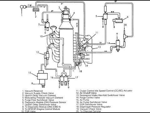 mercedes benz 2006 c280 fuel system diagram