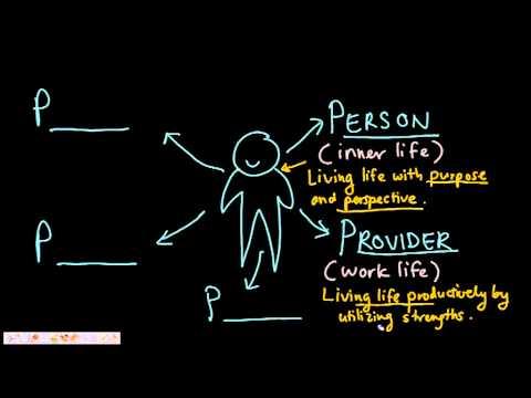 Five Life Roles