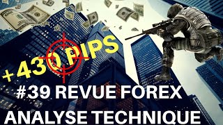 REVUE FOREX ANALYSE TECHNIQUE #39 -12 Janvier 2019 MASTER FENG TRADING