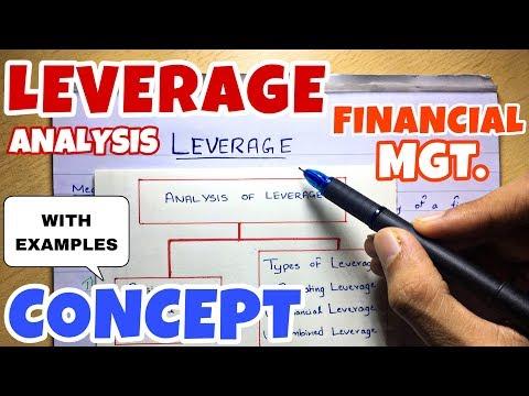 #1 Leverage Analysis - Concept - Financial Management ~ B.COM / BBA / CMA