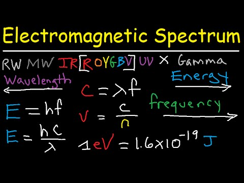 Electromagnetic Spectrum Explained - Gamma X rays Microwaves Infrared Radio Waves UV Visble Light