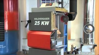 Solarbayer Holzvergaserkessel HVS - Funktionsprinzip
