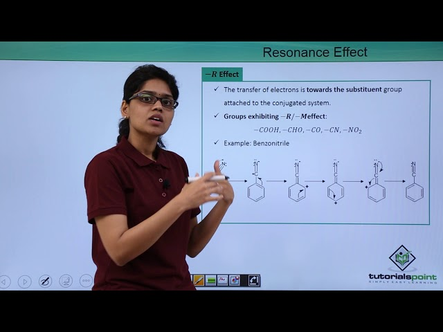 Electronic Displacement Effects - Resonance Effect