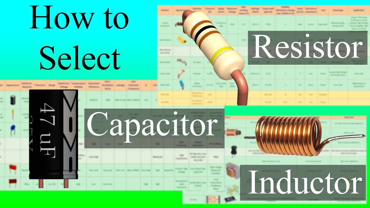 How to select a Resistor, Capacitor & Inductor?