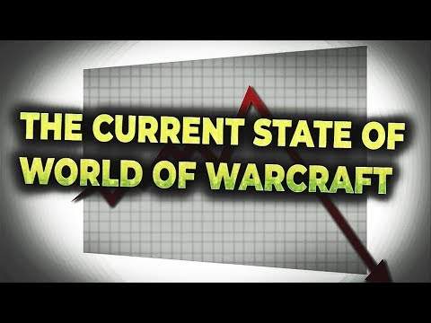 The Current State of World of Warcraft..