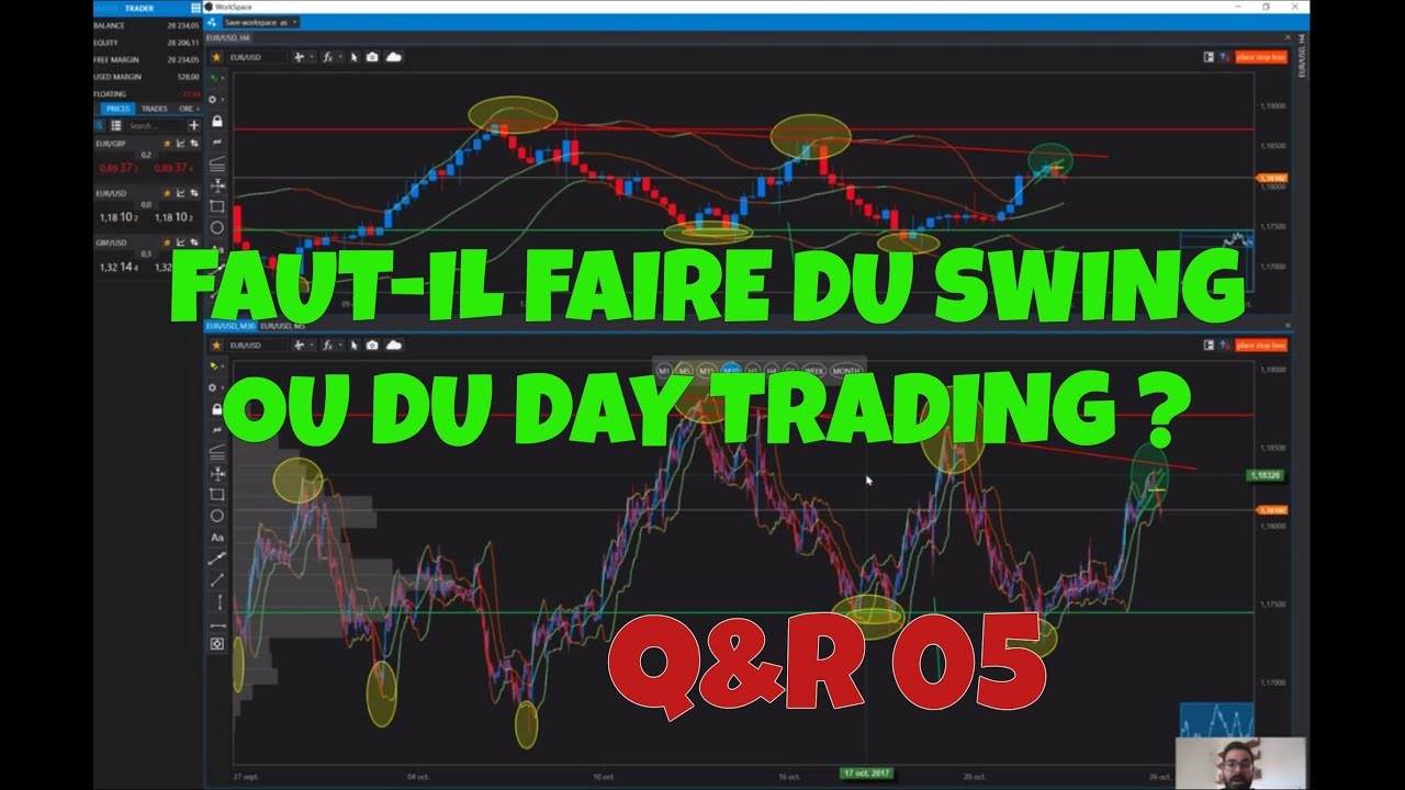 can you day trade cryptocurrency