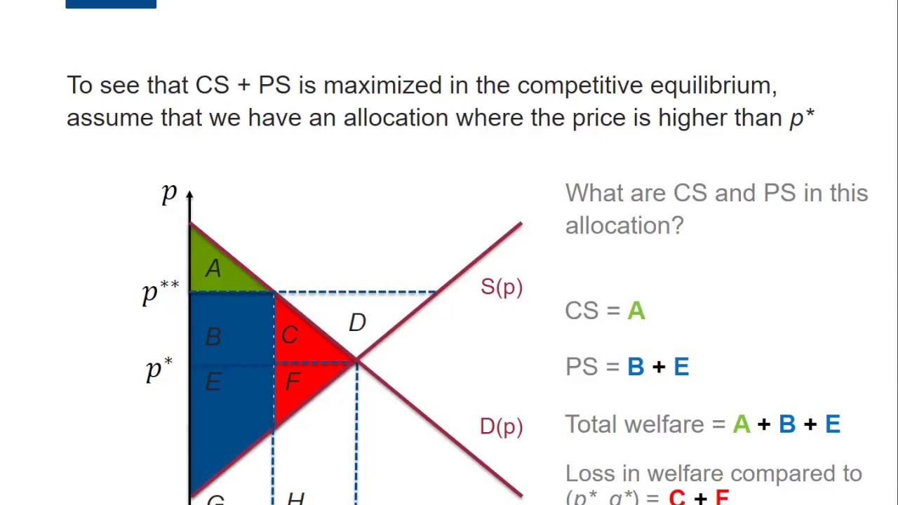 Clip 6 - Market Equilibrium & Pareto Efficiency