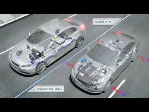 Bosch Regenerative Braking