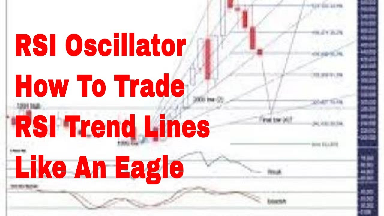 RSI Oscillator How To Trade RSI Trend Lines Like An Eagle