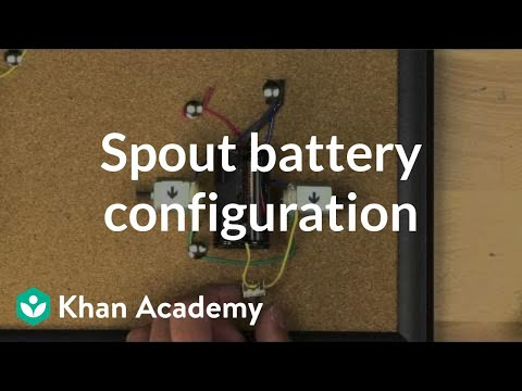 Spout battery configuration and polarization   Electrical engineering   Khan Academy